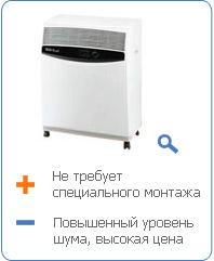 Мобильный или напольный кондиционер